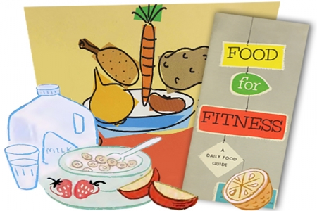Historical Dietary Guidance Digital Collection