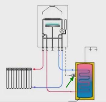Подключение бойлера косвенного нагрева к одноконтурному газовому котлу