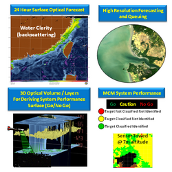 CLICK HERE: NRL 6.4 Project: Modeling, Sensing and Forecasting Ocean Optical Products for Navy Systems