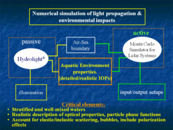 CLICK HERE: 3D Remote Sensing with a Multiple-Band Active and Passive System: Theoretical Basis