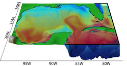 CLICK HERE: Decadal-Scale Changes in Oceanic Heat Content for the Gulf of Mexico: A Model Study with Multi-disciplinary Implications to Climate Change