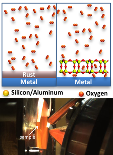 Ultrathin Nanoporous Coatings Prevent Metals from Rusting