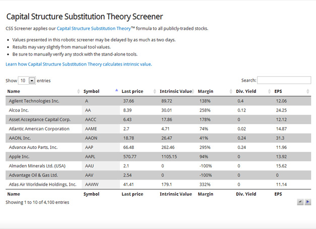 Capital Structures Screener