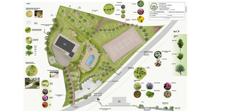 progettazione - Progettazione Giardini