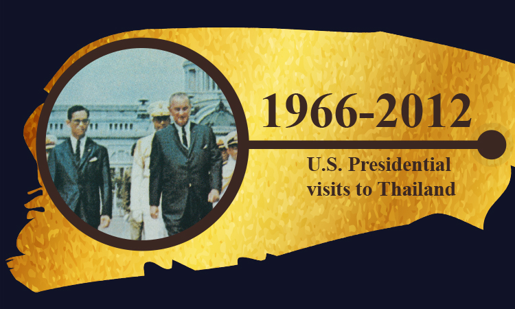 A Look Back at U.S. Presidential visits to Thailand