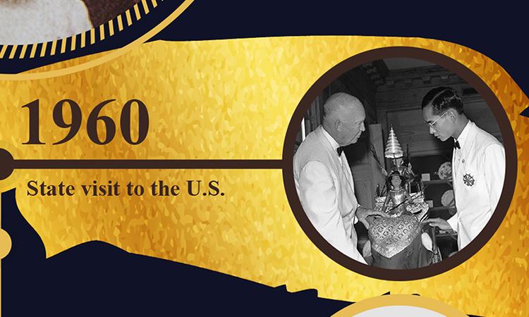 Remembering King Bhumibol Adulyadej's 1960 state visit to the U.S.