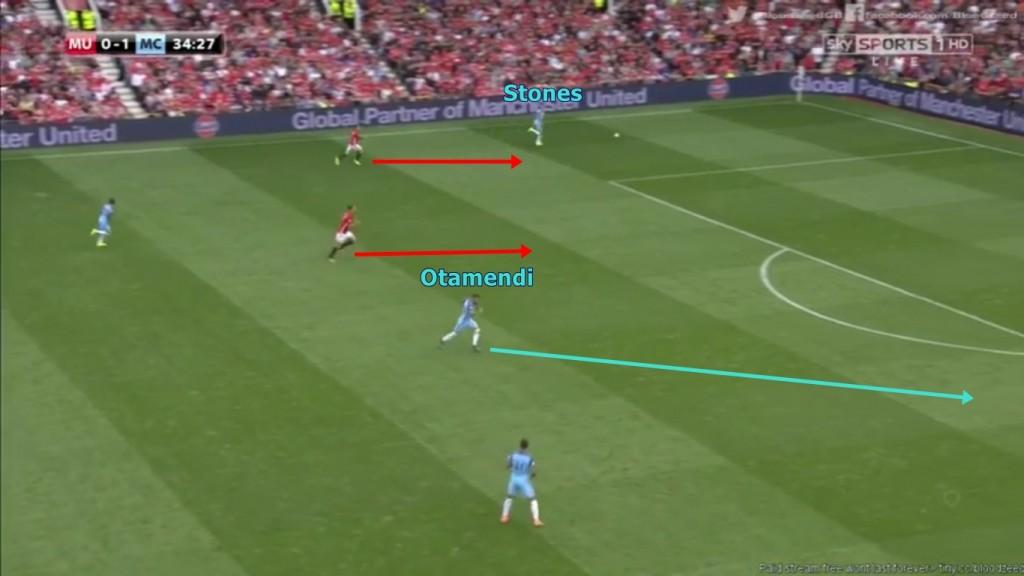 MC Goal 2-1