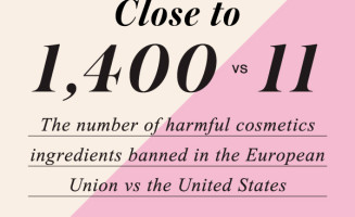 The EU has banned close to 1,400 harmful cosmetics ingredients. The US has only banned 11. If you're looking for safe, quality personal care and cosmetics, check out Beautycounter.