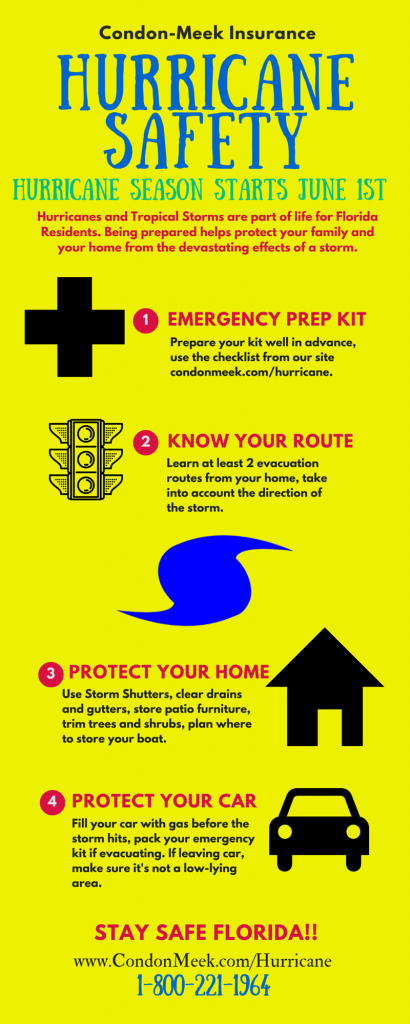 Hurricane Preparedness Condon-Meek Insurance