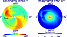 Solar wind speed and density, respectively, in the solar equatorial plane at 1700UT on August 3, 2010, following a series of Earth-directed CMEs in the preceding three days.