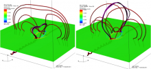 Simulation of magnetic flux rope (twisted fieldlines) emerging through solar photosphere (green plane) into an overlying coronal arcade (high, arching fieldlines). Fieldlines from  the emerging rope rise into the corona and reconnect with the overlying field to form an unstable, coronal rope. Ongoing work: Can this coronal rope be made sufficiently robust and unstable that it will form an erupting CME?  Leake & Linton (NRL)