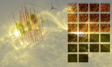 HYPERION simulation results of (left) temperature isosurfaces and magnetic field lines and (right) loop summit radiation details in a coronal loop, superimposed on an SDO image of coronal loops