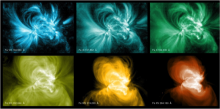 Monochromatic images of an active region in spectral lines of iron ions formed at different temperatures.  EIS can act like a remote sensing thermometer.