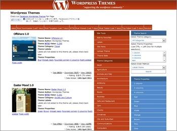 wordpress_themesite_wordpressthemes01