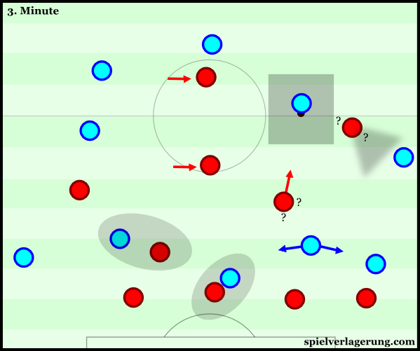 uniteds-right-side-pressing-issue