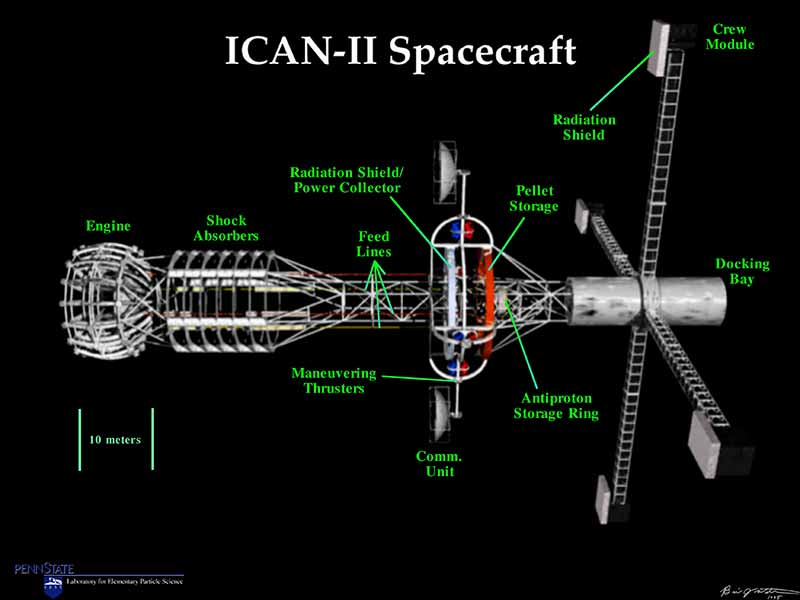 ican-1211