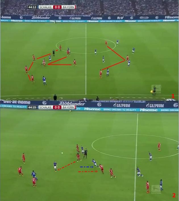 Bayern lấy lại quyền kiểm soát