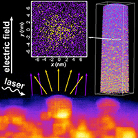 Laser excites material, produces APT information