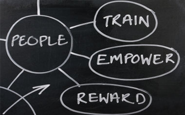 image of a chalk board with the words people, train, empower, reward