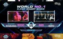 Big Bang Wins First ′M COUNTDOWN′ Trophy of 2017