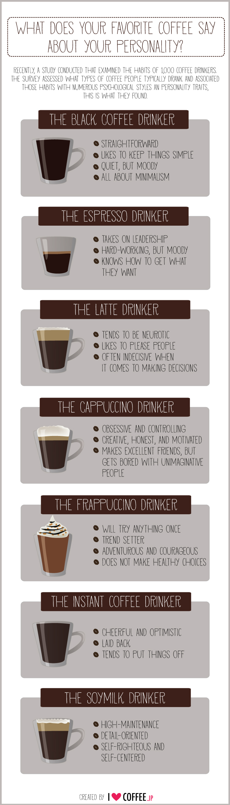 Exploring English - coffee personality test