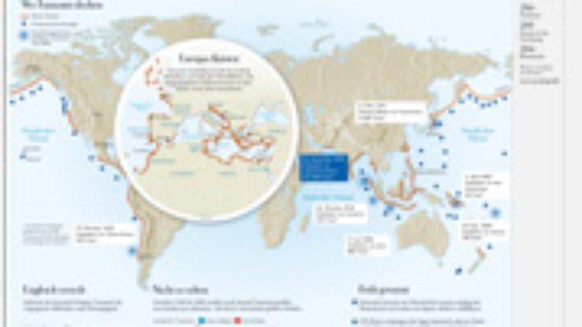 Tsunami: Die nächste große Welle