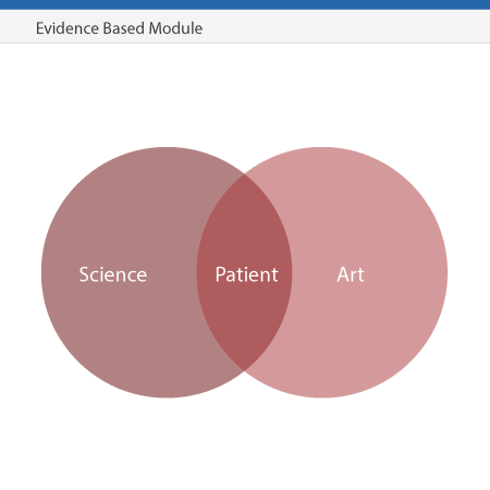EM-Evidence-Based-Module