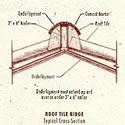 details2 Tile Roofing