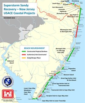 The U.S. Army Corps of Engineers and the New Jersey Department of Environmental Protection have constructed a number of Coastal Storm Risk Management projects throughout the state. These projects often include a dune and berm designed to reduce damages from coastal storm events.