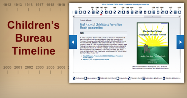 Image of a timeline with dates marked along the top and bottom of the background and the words Children's Bureau Timeline to the left
