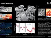 Infrared observations of water ice in Imhotep Credit: Comet images: ESA/Rosetta/NavCam–CC BY–SA IGO 3.0; VIRTIS images and data: ESA/Rosetta/VIRTIS/INAF-IAPS, Credit: Rome/OBS DE PARIS-LESIA/DLR; G. Filacchione et al (2016).