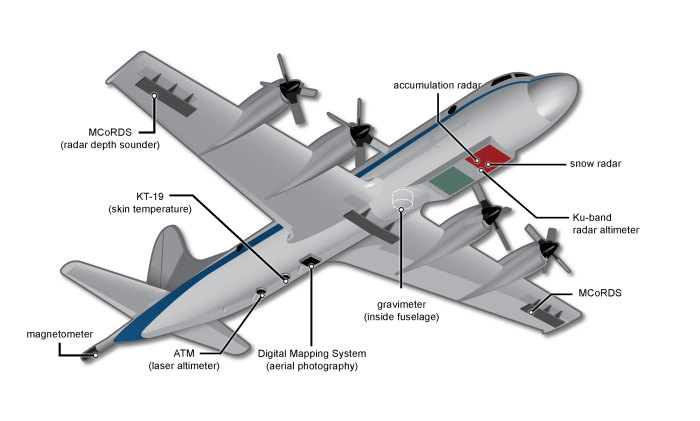 P-3 Illustration