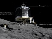 HOW PHILAE LANDS ON THE COMET Credit: ESA/ATG Medialab
