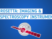 Rosetta's imaging and spectroscopy instruments  Credit: ESA