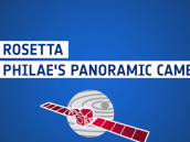 Philae's panoramic camera Credit: ESA/ATG Medialab
