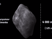 How big is Rosetta compared with the comet? Credit: ESA