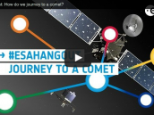 ESAHangout: How do we journey to a comet? Credit: ESA
