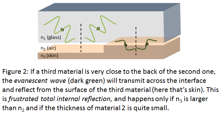 Frustratingly awesome physics