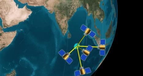 Team of small satellites