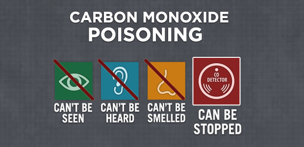 Carbon Monoxide Poisoning- Can't be seen - Can't Be Heard - Can't Be Smelled - Can Be Stopped