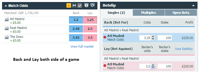 Arbitrage Betting on betfair