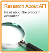 Research About AFI