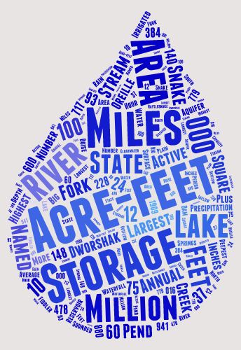 Word Cloud. Image Credit: Idaho Department of Water Resources