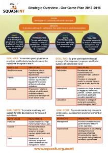 Squash NT Plan Snaphsot