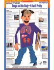 Picture of Heads Up: Drugs & The Body - It Isn't Pretty. Double Sided English and Spanish Poster