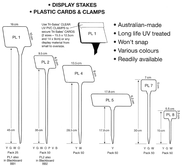 display stakes in more detail