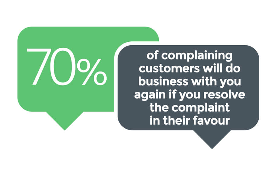 Customer retention tactic: resolve the complaint