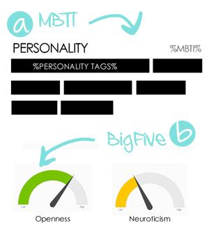 User personas personality Myers-briggs type indicator