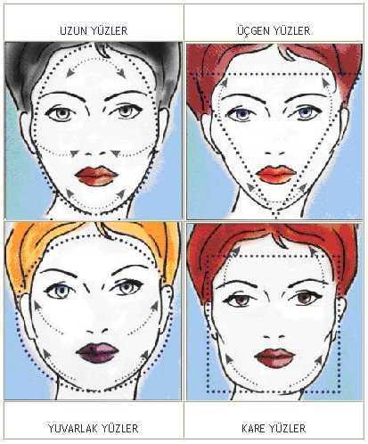 Yüz Tipine Uygun Saç Modeli