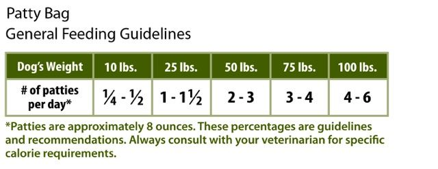 pattyfeeding